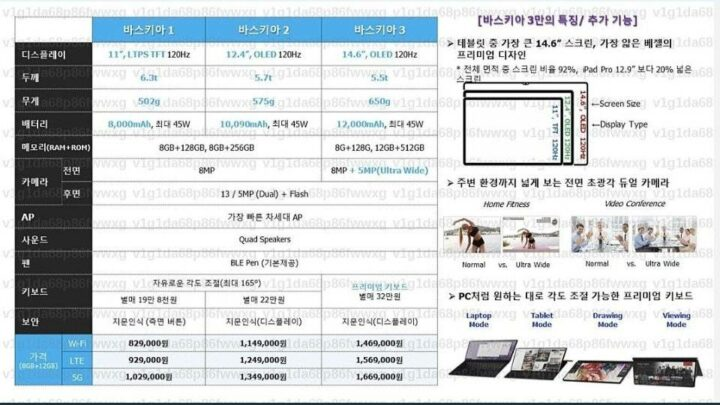 Galaxy Tab S8 Ultra specifications and pricing leaked
